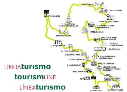 Mapa do circuito que a linha turismo percorre